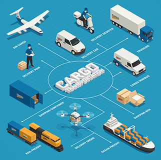 Transport and Logistician
